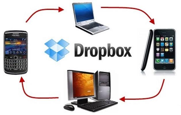 DropboxS